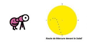 observation mercure devant le soleil