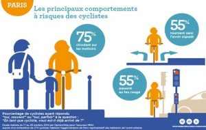 velo-pourcentages-infractions