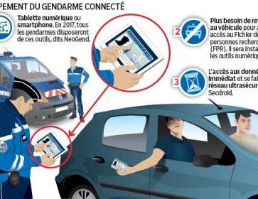 controle-gendarme-connecte