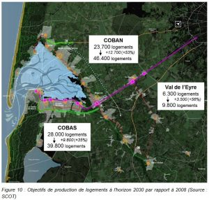 deplacement nord bassin habitants 2030 SCOT