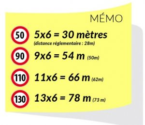 sos pv siret memo distance securite