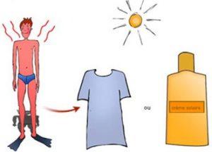 ludiivine creme solaire t shirt bonhomme creme